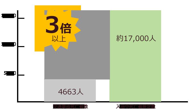 リフォーム 鎌倉 金沢文庫 システムショップ萩原