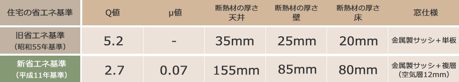 金沢文庫 リフォーム システムショップ萩原 鎌倉